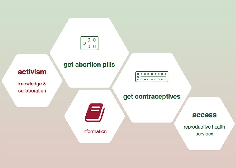 Empowering women and de-stigmatising abortion with pills